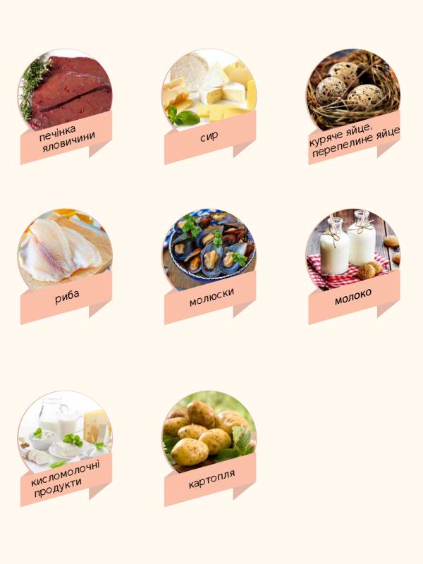 Продукти багаті вітаміном В12