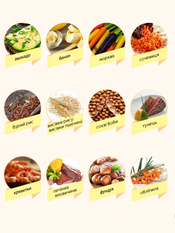Продукти багаті вітаміном В6